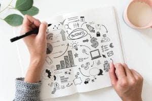 Стратегии за развиване на четивна грамотност